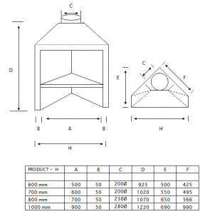 SPECIFICATIONS FOR CORNER FIREPLACES