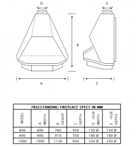 SPECIFICATIONS FOR HEX FIREPLACE